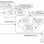 Los CAQDAS. Software de Análisis Cualitativo